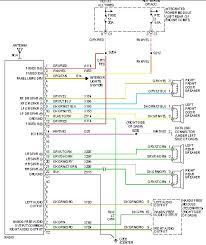 dodge intrepid radio wiring diagram dodge 2002 dodge ram 1500 stereo wiring dodge schematic my subaru