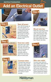 17 best ideas about outlet wiring hiding wires this would be great for getting an outlet in the hallway diy tutorial how to add an electrical outlet if you already have an outlet in the other side