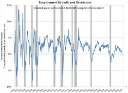The Latest Data Yes Its A Recession Freakonomics