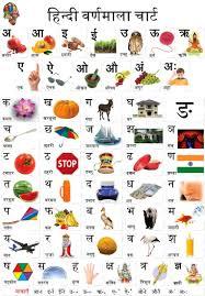 Sanskrit Varnamala Chart With Pictures Pdf Hindi Varnamala Chart 2 Hindi Language Learning Hindi