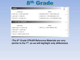 7th Grade Math Staar Reference Chart Math Chart Model Lesson