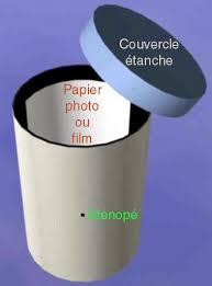 """Résultat de recherche d'images pour """"sténopé"""""""