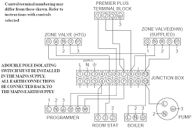 2 port valve wiring diagram 2 image wiring diagram central heating controls wiring diagram images plan wiring on 2 port valve wiring diagram