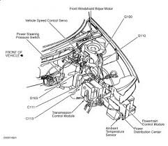 at service manual dodge power distribution the wiring information includes wiring diagrams