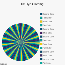 Tie Dye Color Chart Image Tagged In Funny Pie Charts Imgflip