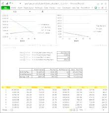 Lease Amortization Schedule Excel Template Capital Payment