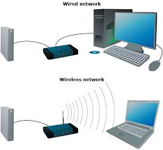 wireless vs wired home networking networking diagram jpg