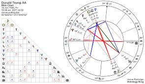 Donald Trump Natal Chart Pin On Celebity Horoscopes