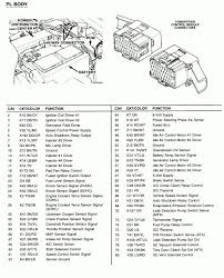 car wiring wiring diagram for 2005 dodge neon the 2001 fuse box 2002 dodge neon fuse box diagram location car wiring wiring diagram for 2005 dodge neon the 2001 fuse box ignitio dodge neon ignition wiring