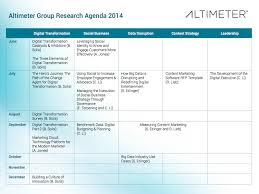 Research Agenda Template Research Agenda Sample doc 24 research agenda sample sample 1