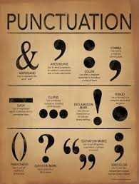 the office poster. Punctuation Grammar And Writing Poster For Home, Office Or Classroom. Typography Art Print. The