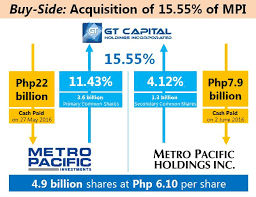 Maynilad Organizational Chart Gt Capital Metro Pacific Investments Corp Mpic