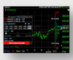 Freestockcharts Com Webs Best Streaming Realtime Stock