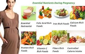 TIPS PENGAMBILAN NUTRISI YANG BAIK