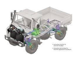 mercedes benz history an in depth look at the mercedes unimog mercedes benz unimog engine