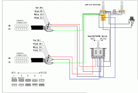 hss wiring diagram images wiring diagram for coil ted dimarzio pickups