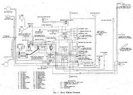 code 3 mx7000 wiring diagram facbooik com Ipf Wiring Diagram code 3 mx7000 wiring diagram facbooik ipf wiring diagram hilux