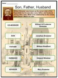 William Brewster Facts Worksheets Life Career Legacy
