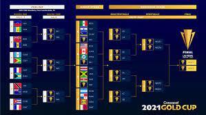 Gold Cup 2021 Bracket / Schedule ...
