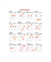 Guitar Notes Chart Acoustic 72 Faithful Free Chord Chart Guitar