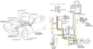 1972 ford mustang color wiring and vacuum diagrams ford color wiring diagram and component location