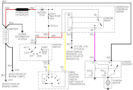 chevy start wiring diagram wiring diagrams collection 1995 Chevy 1500 Wiring Diagram installing a remote start alarm or keyless entry page 6 1972 charger wiring 1988 dodge neutral
