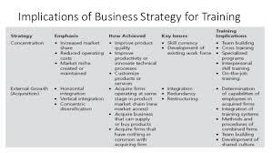 Training Strategy 2 Training Strategy