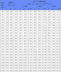 Butterfly Valve Size Chart Butterfly Valve Ball Valve Trap Beijing High Medium