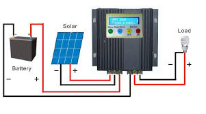 geesys technologies demo geesys solar charge controllers