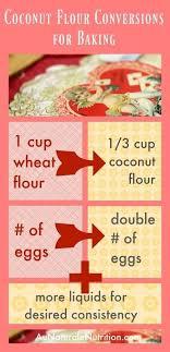 Flour To Coconut Flour Conversion Chart Recipe Faqs Paleo Primal Low Carb Gluten Free Dairy