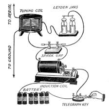 gap an antenna wiring diagram wiring diagram meta