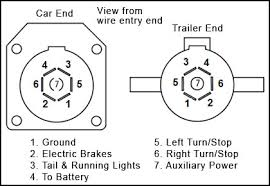 wiring diagram for ford 7 pin trailer the wiring diagram ford 7 way trailer wiring diagram nilza wiring diagram
