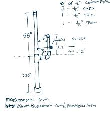 J Pole Antenna Design Calculator J Pole Antenna Diagram Schematic
