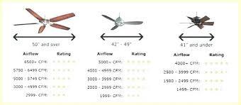 Ceiling Fan Cfm Chart What Is A Good Ceiling Fan Airflow Ceiling Fans Ideas