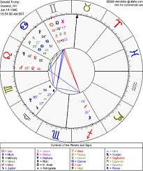As Donald Trump Turns 70 Astrology Reveals His Uranus