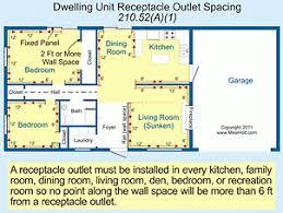 Bedroom Wiring Code Canada Ayathebook Com