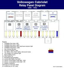 2014 jetta fuse box map car wiring diagram download tinyuniverse co 2011 Jetta Fuse Box Diagram 2014 jetta fuse box forum on 2014 images free download wiring 2014 jetta fuse box map 2014 jetta fuse box forum 14 2014 jetta 12v fuse 2014 jetta fuse 2012 jetta fuse box diagram