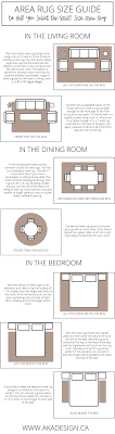 What Size Rug For Living Room Area Rug Size Guide To Help You Select The Right Size Area Rug
