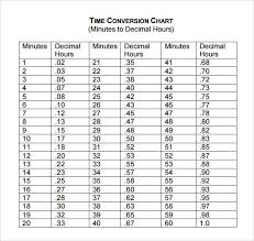 Pin By Cecil On Funnies Decimal Conversion Decimal Chart
