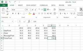 Chart Database Secrets To Data Driven Charts In Presentations