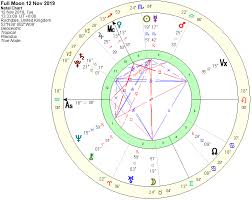 Moon Chart Astrology The Coming Full Moon Astrology November 2019