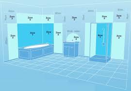 bathroom lighting zones. IP Ratings Bathroom Lighting Zones