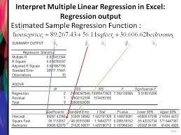 linear regression formula excel interpret multiple linear regression in excel regression output linear regression formula excel