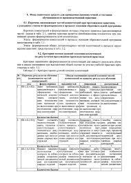 Министерство образования и науки Российской Федерации pdf Фонд оценочных средств для проведения промежуточной аттестации обучающихся по производственной практике 5 1