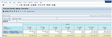 Aging Analysis Vendor Aging Analysis Through Sap Report Painter Sap Blogs
