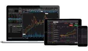 Thinkorswim Trading Platform Td Ameritrade