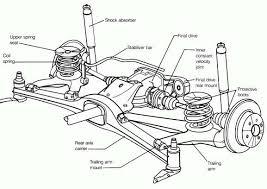 bmw e m group a racing cars e30 rear susp diagram jpg