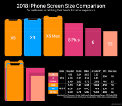 Iphone Actual Size Comparison Chart 2018 Iphone Screen Size Comparison Updated With More