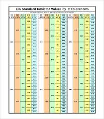 Resistor Size Chart Resistor Chart 8 Free Word Pdf Documents Download Free