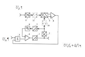 Реферат Связной радиопередатчик с частотной модуляцией  Связной радиопередатчик с частотной модуляцией